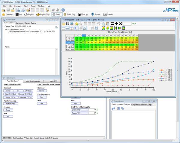 HP Tuners VCM Suite - Standard MPVI Interface